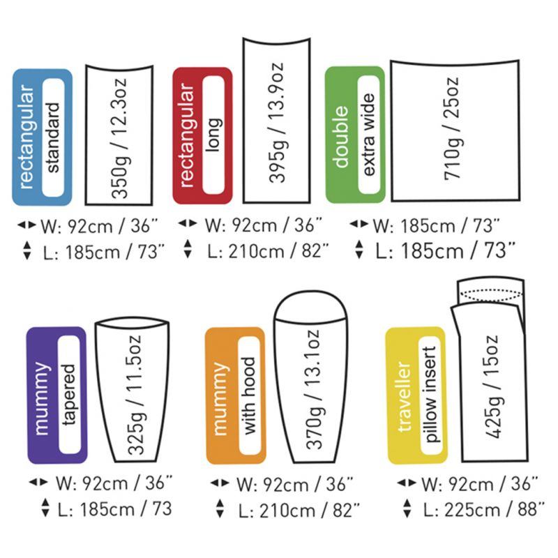 Sea To Summit - 100% Premium Silk Liner Comfort Stretch Panels